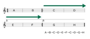 リピート記号の例3