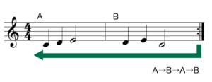 リピート記号の例2