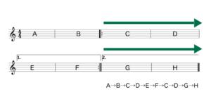 リピート記号の例4