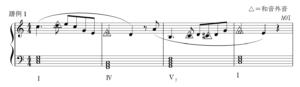 「Ⅰ」と「Ⅳ」と「Ⅴ」の3つの和音を使用
