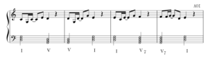 「Ⅰ」と「Ⅴ(Ⅴ7)」の和音を使用